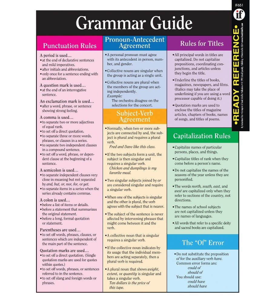 Grammar Guide Ready Reference Learning Cards