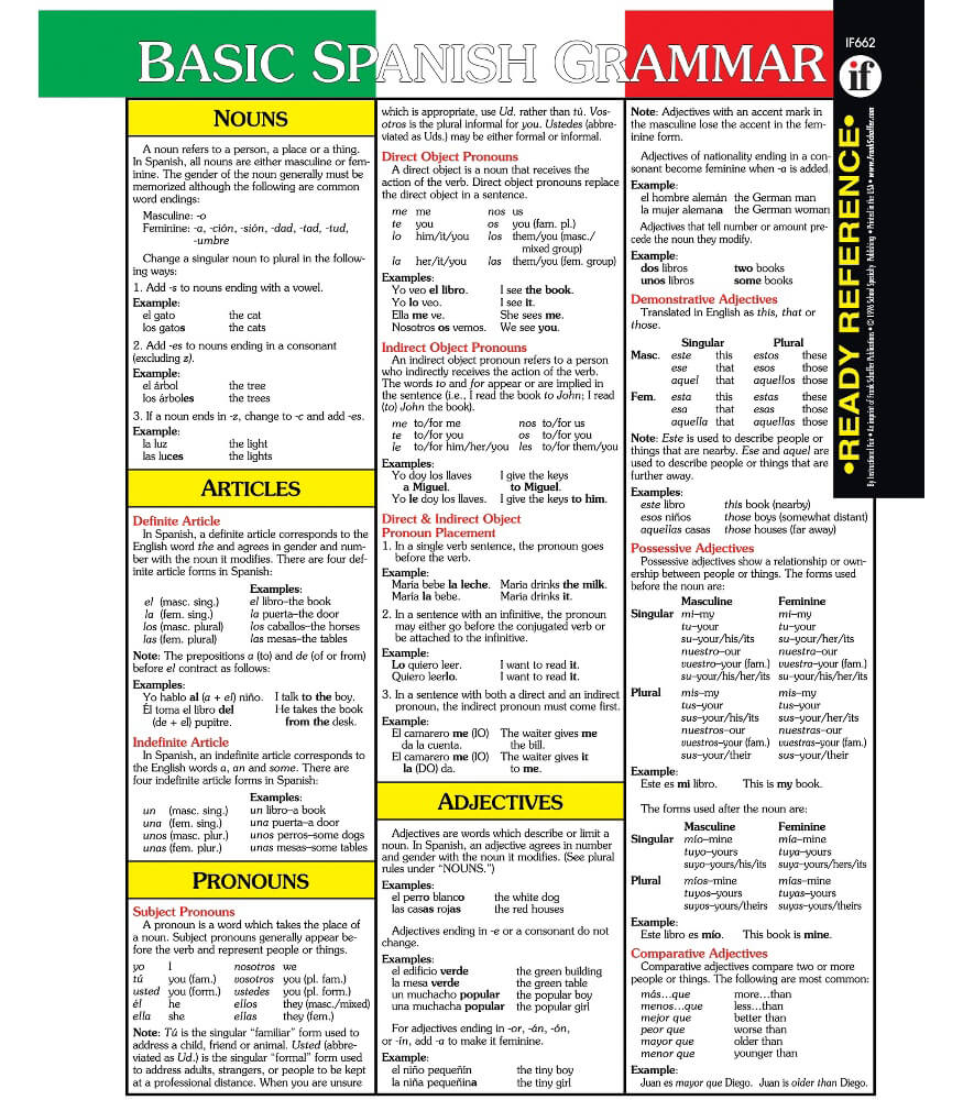 Basic Spanish Grammar Ready Reference Learning Cards Grade 2-5 ...