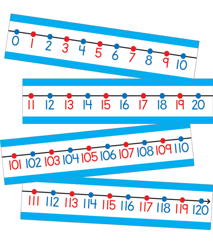Number Line Bulletin Board Set Product Image