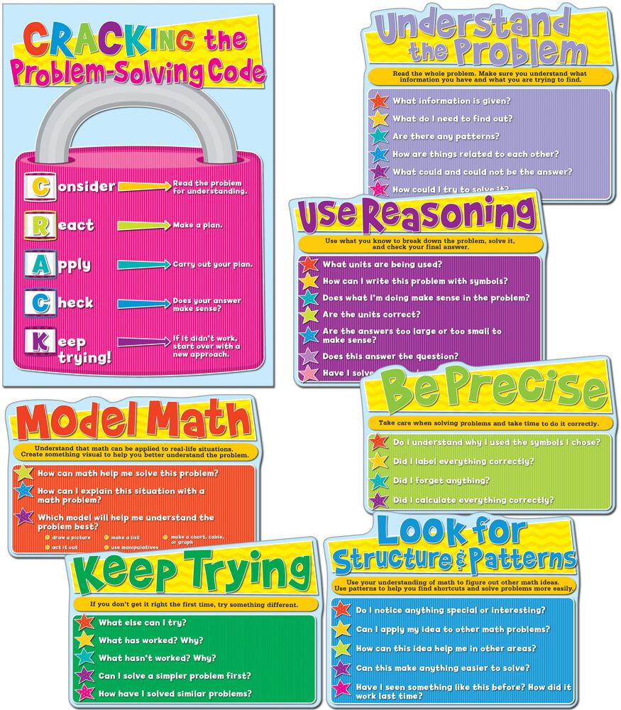 Common Core Math Strategies Bulletin Board Set Grade K-2 | Carson ...
