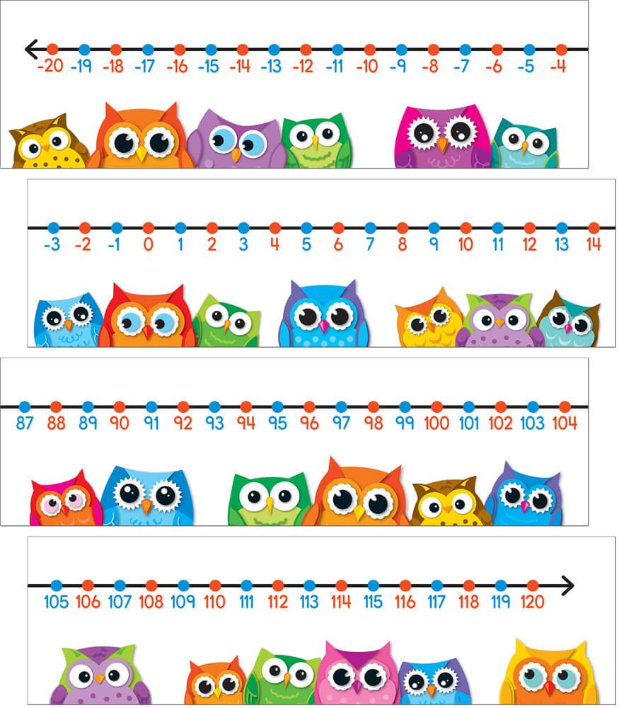 Colorful Owls Number Line Mini Bulletin Board Set Grade K