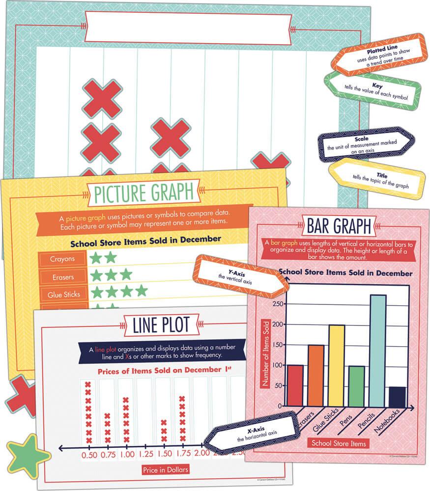 bulletin board sets graph it bulletin board set