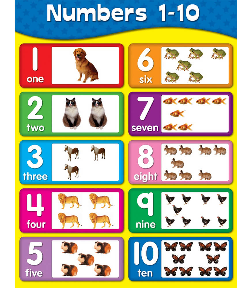 Worksheets Number Images 1-10 numbers 1 10 chart grade pk 2 carson dellosa publishing chart