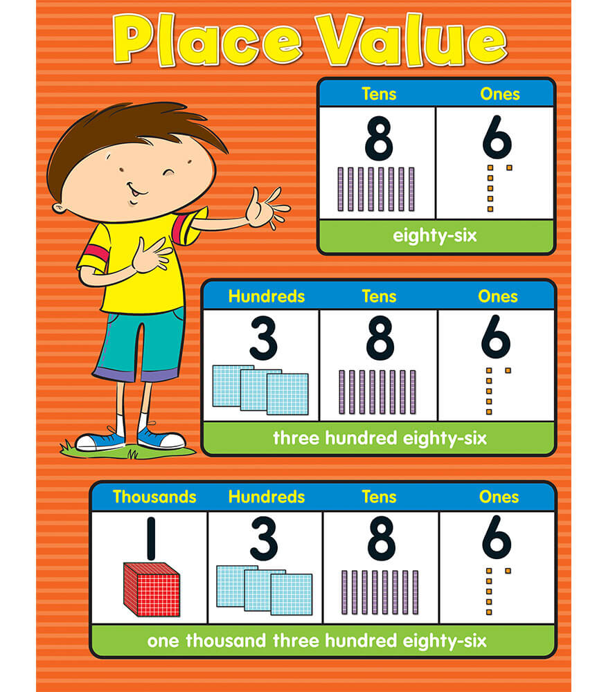 worksheet Place Value Chart place value chart grade k 5 carson dellosa publishing chart