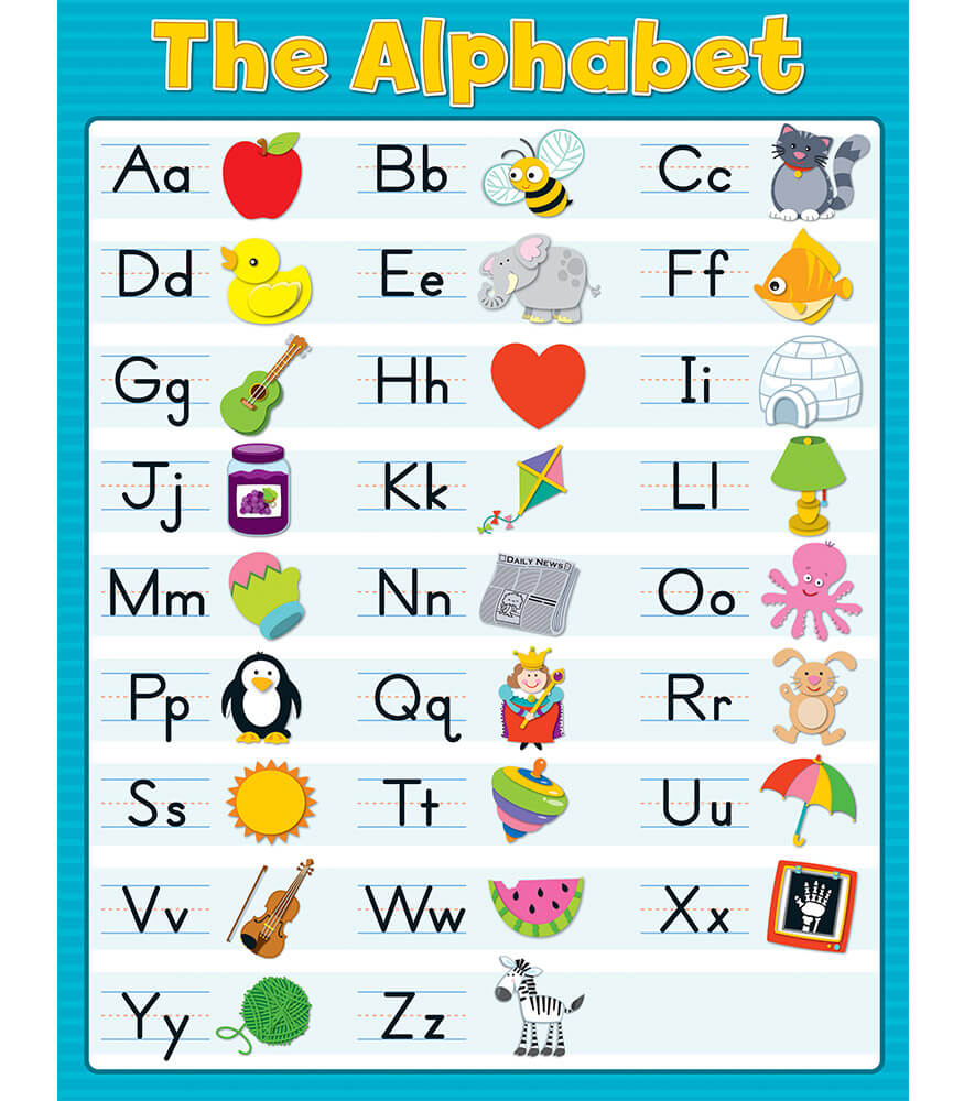 The Alphabet Chart Grade Pk 2 Carson Dellosa Publishing