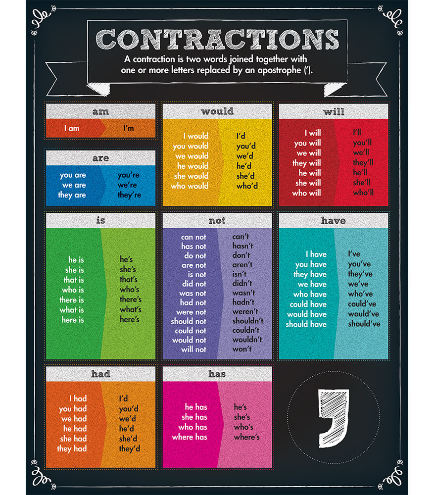 Contractions Chart Grade 1 5  Carson Dellosa Publishing