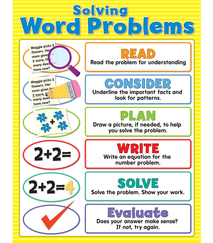 worksheet Story Problems solving word problems chart grade 2 8 carson dellosa publishing chart