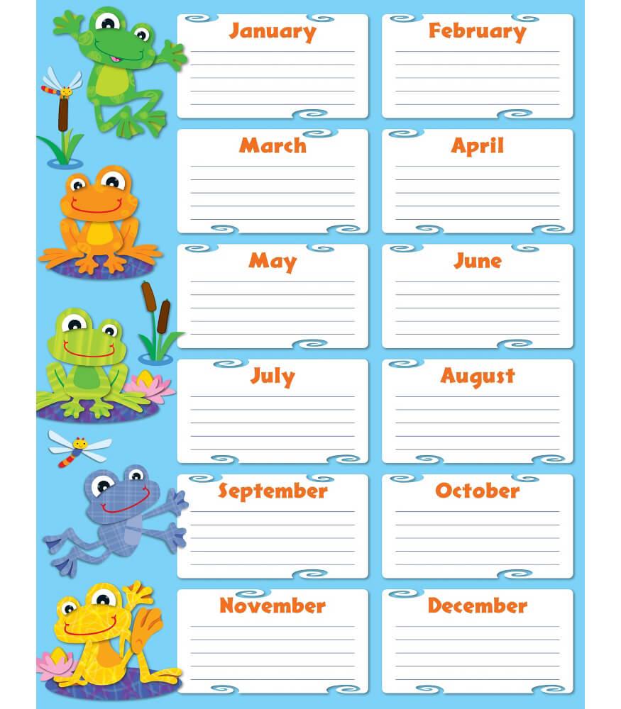 FUNky Frogs Birthday Chart Grade PK 8 Carson Dellosa Publishing