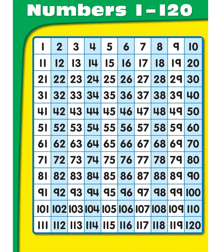 Numbers 1-120 Chart | Carson-Dellosa Publishing