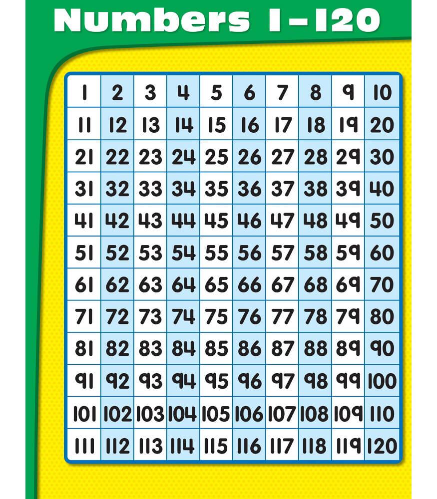 Numbers 1 120 Chart Grade Pk 1 Carson Dellosa Publishing