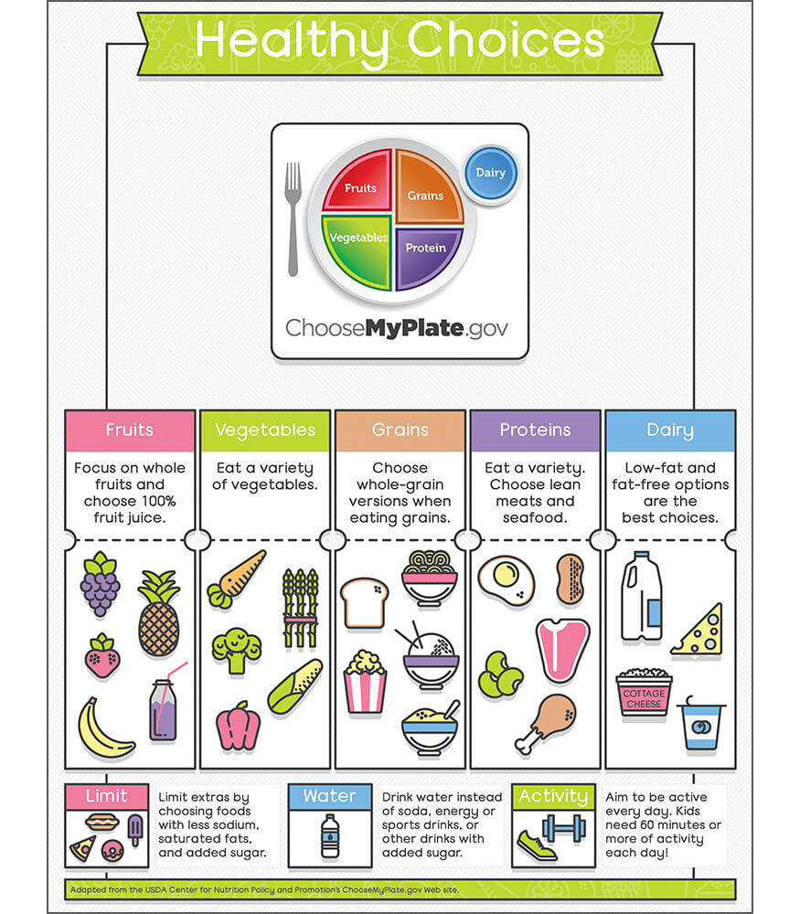 9 Ways to Maintain a Balanced Diet Chart – Reducing Weight