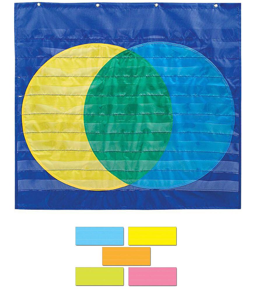 Venn Diagram Pocket Chart & Multicolored Word Strips Classroom Kit Product Image
