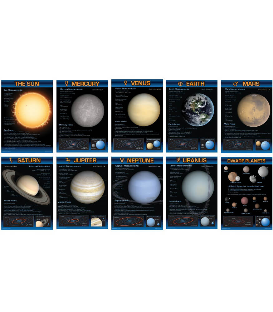Planets Bulletin Board Set Product Image