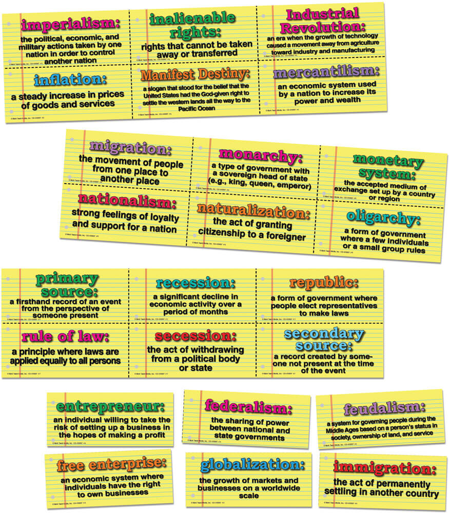 History/Social Studies Domain Mini Bulletin Board Set