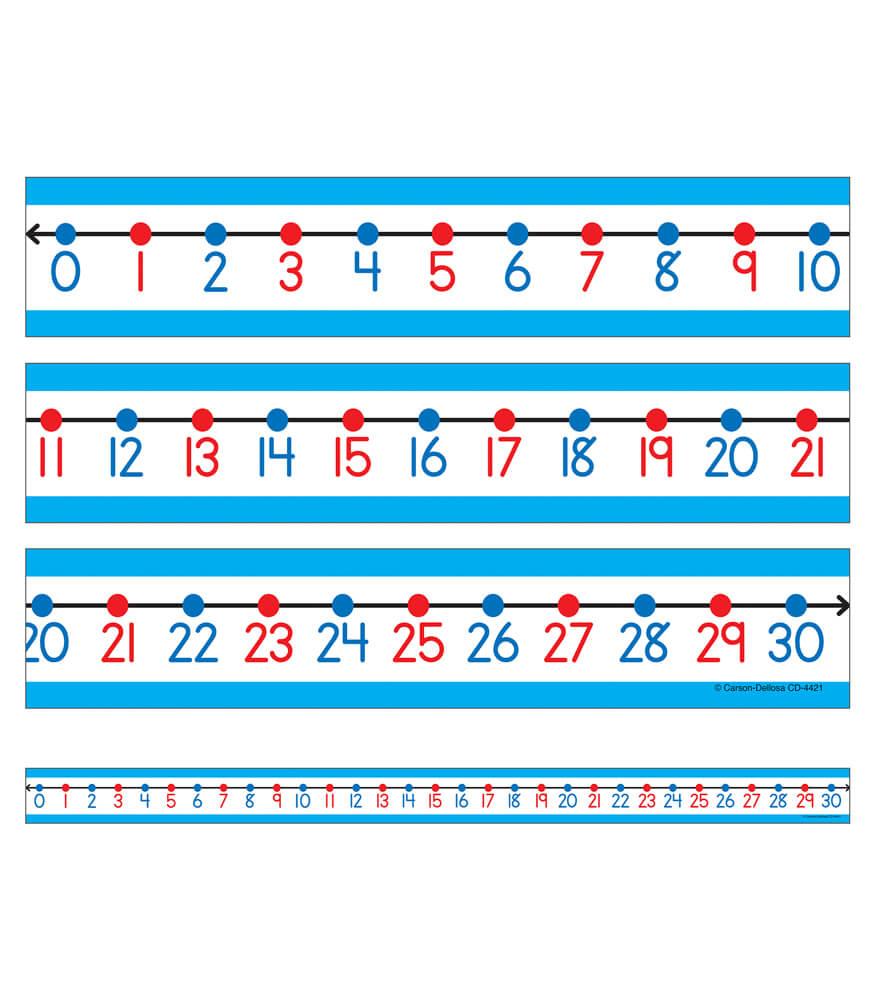 worksheet Numberlines student number lines desk tape grade k 3 carson dellosa publishing tape