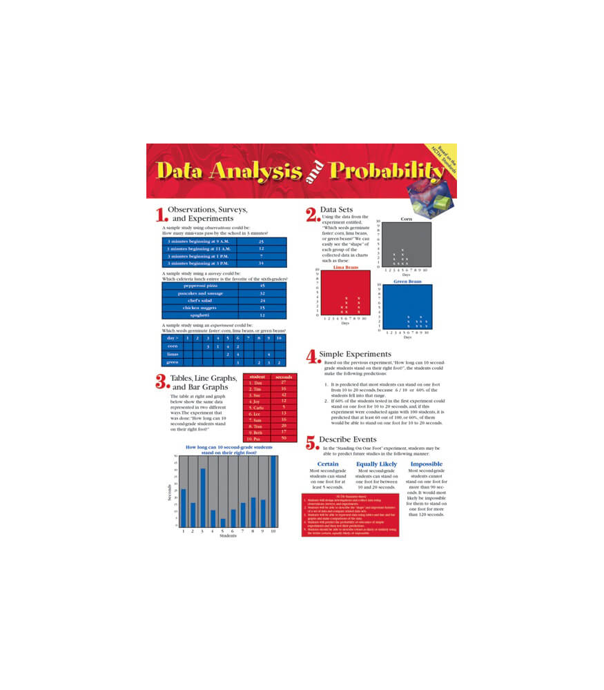 probability analysis Welcome to 6041/6431, a subject on the modeling and analysis of random phenomena and processes, including the basics of statistical inference nowadays, there is broad consensus that the ability to think probabilistically is a fundamental component of scientific literacy.