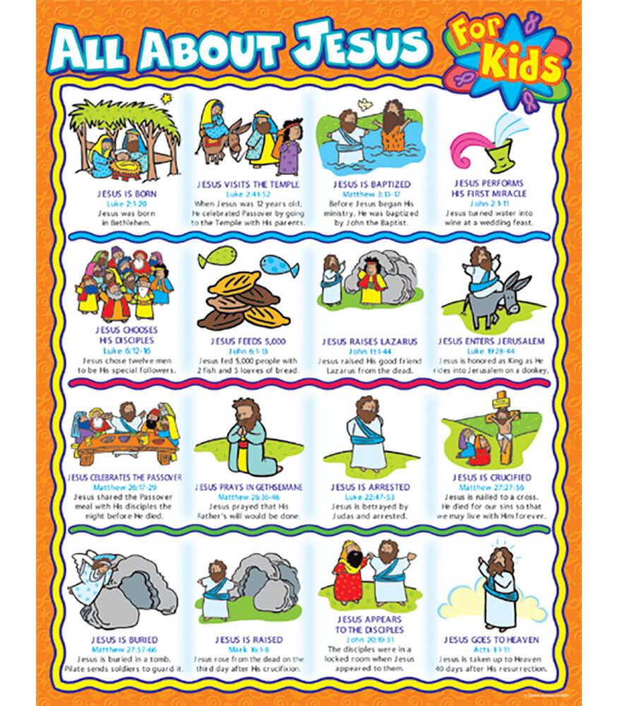 Lost Ten Commandments