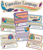 You-Nique Figurative Language Mini Bulletin Board Set Product Image