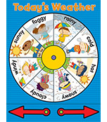 Weather Wheel Chart Product Image