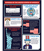Symbols of America Chart Product Image