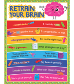 School Tools Retrain Your Brain Chart Product Image