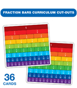 Fraction Bars Curriculum Cut-Outs