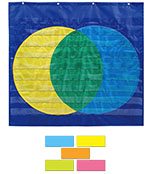 Venn Diagram Pocket Chart & Multicolored Word Strips Classroom Kit Product Image