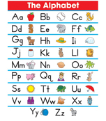 The Alphabet Chart Product Image