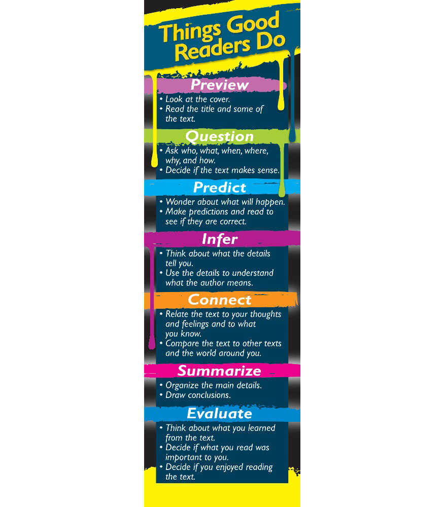 Things Good Readers Do Bookmarks Grade 3-8