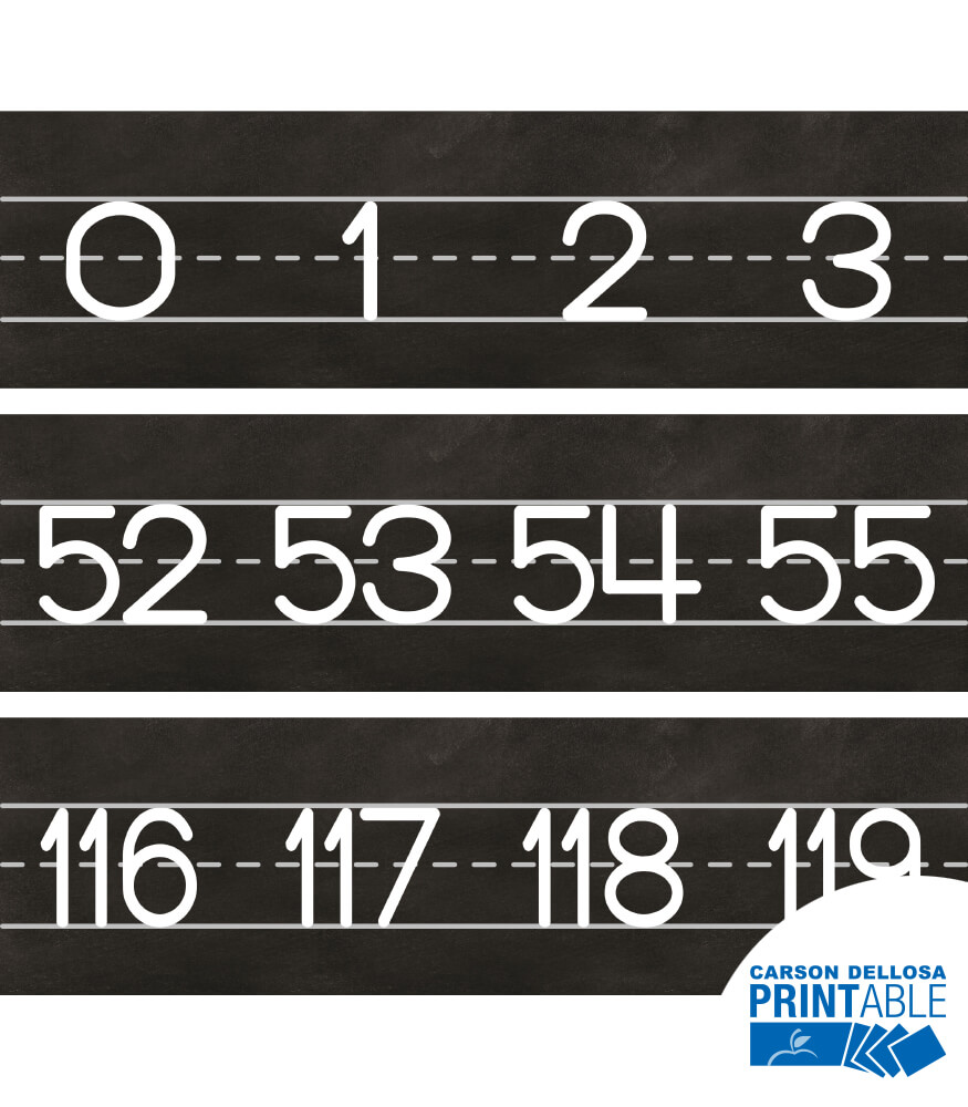 Industrial Chic Number Line 0–120 Printable Bulletin Board Set Product Image