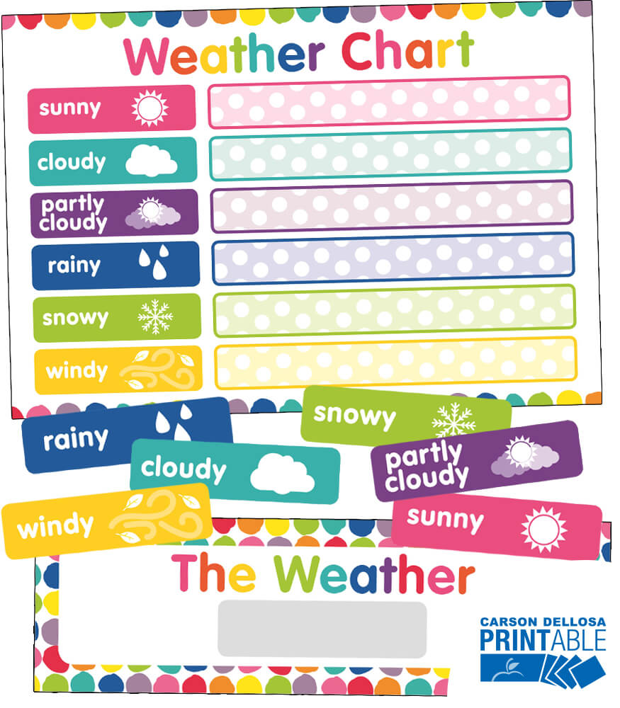Just Teach Weather Printable Chart Product Image