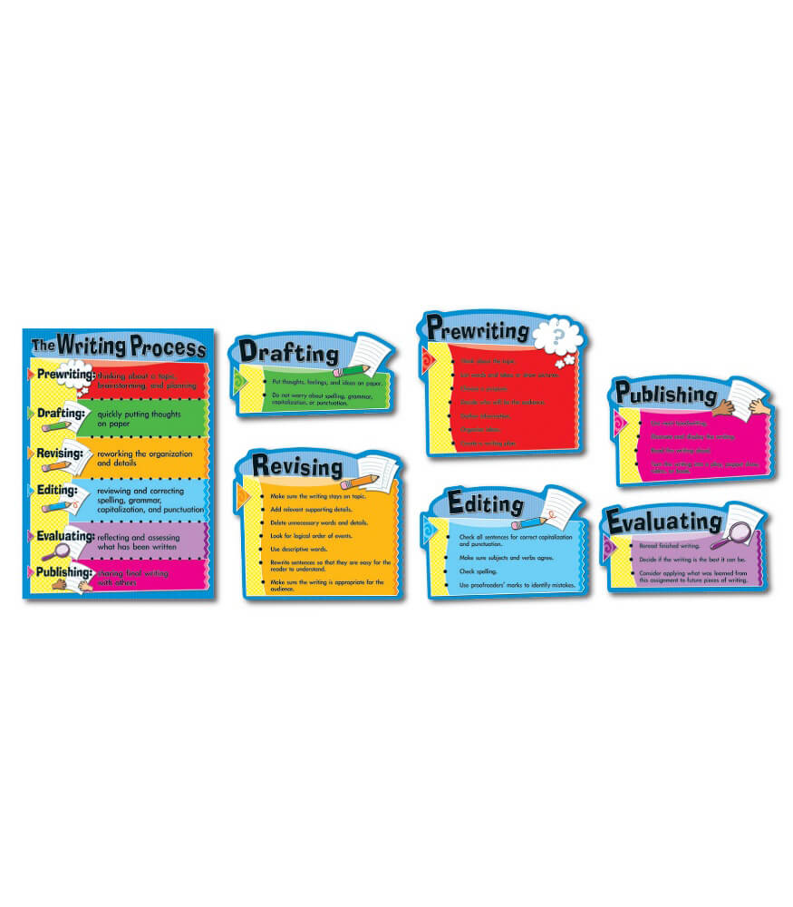 The Writing Process Bulletin Board Set Product Image