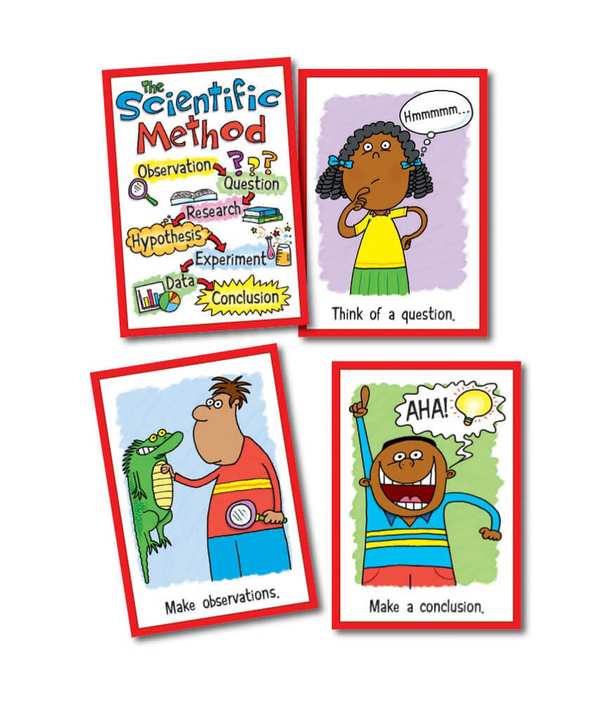Scientific Method Bulletin Board Set Grade 3 8