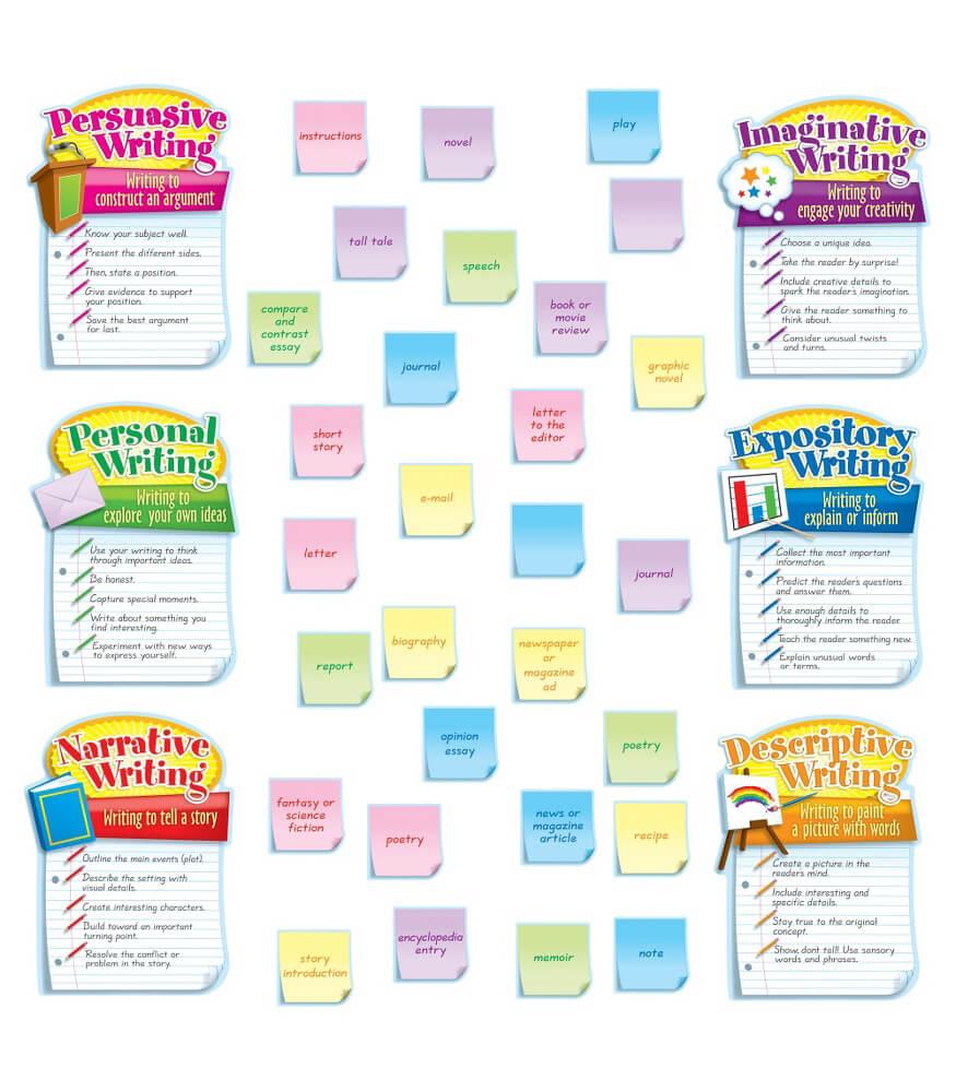 Writing Modes Bulletin Board Set Product Image