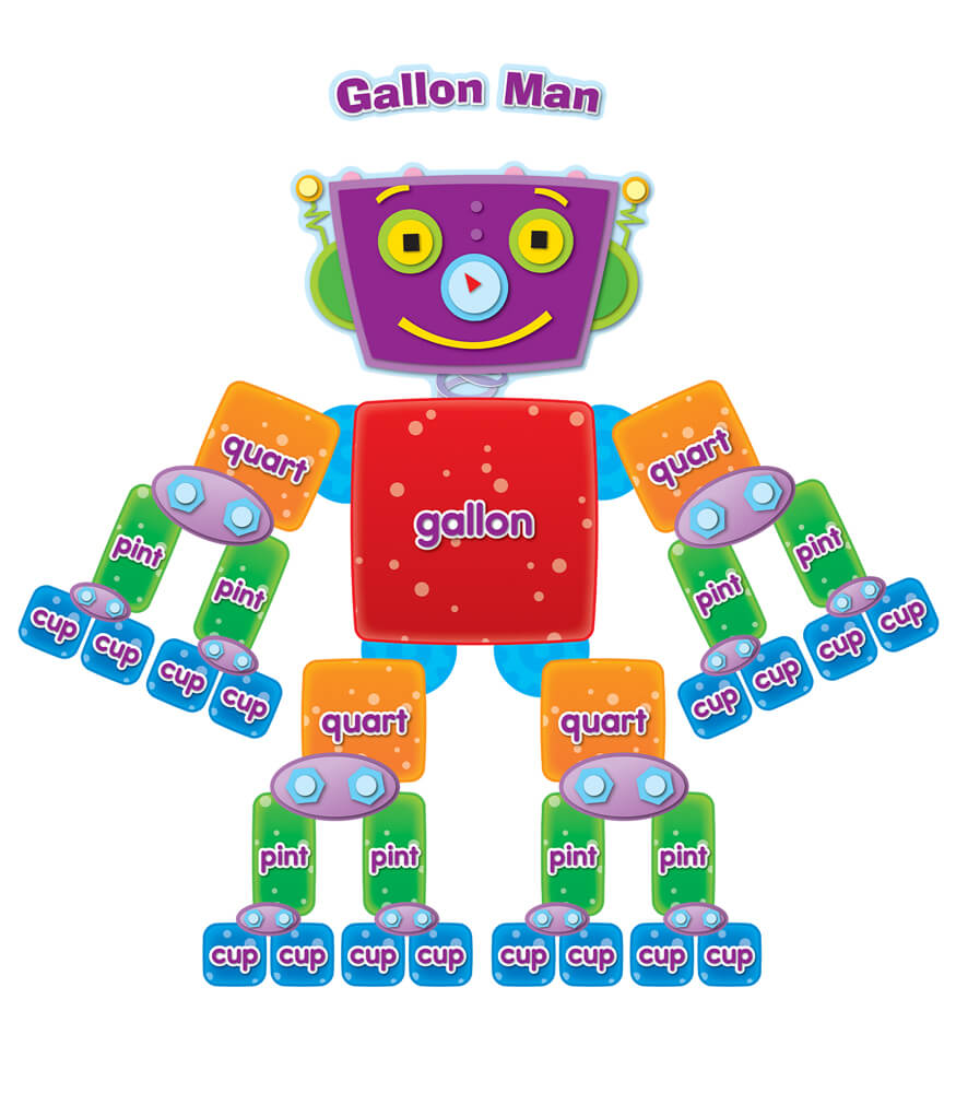 Gallon Man Bulletin Board Set Product Image