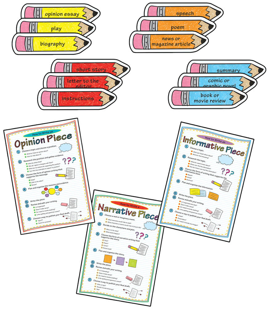 Common Core Writing Modes Bulletin Board Set Product Image