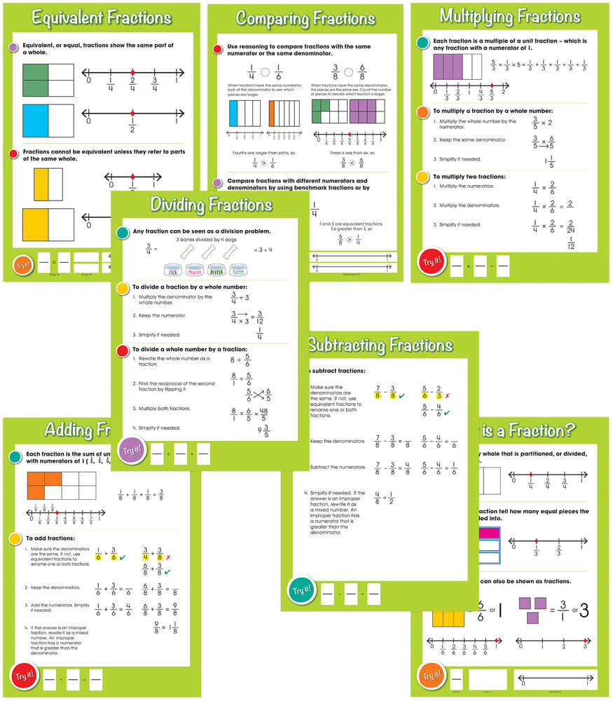 Common Core Fractions Bulletin Board Set Product Image