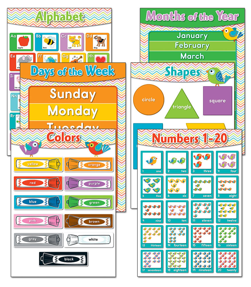 Chevron Basic Skills Bulletin Board Set Product Image