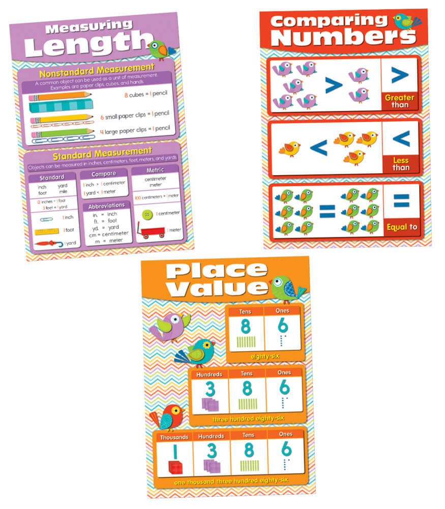 Chevron Math Skills Bulletin Board Set Grade K-5