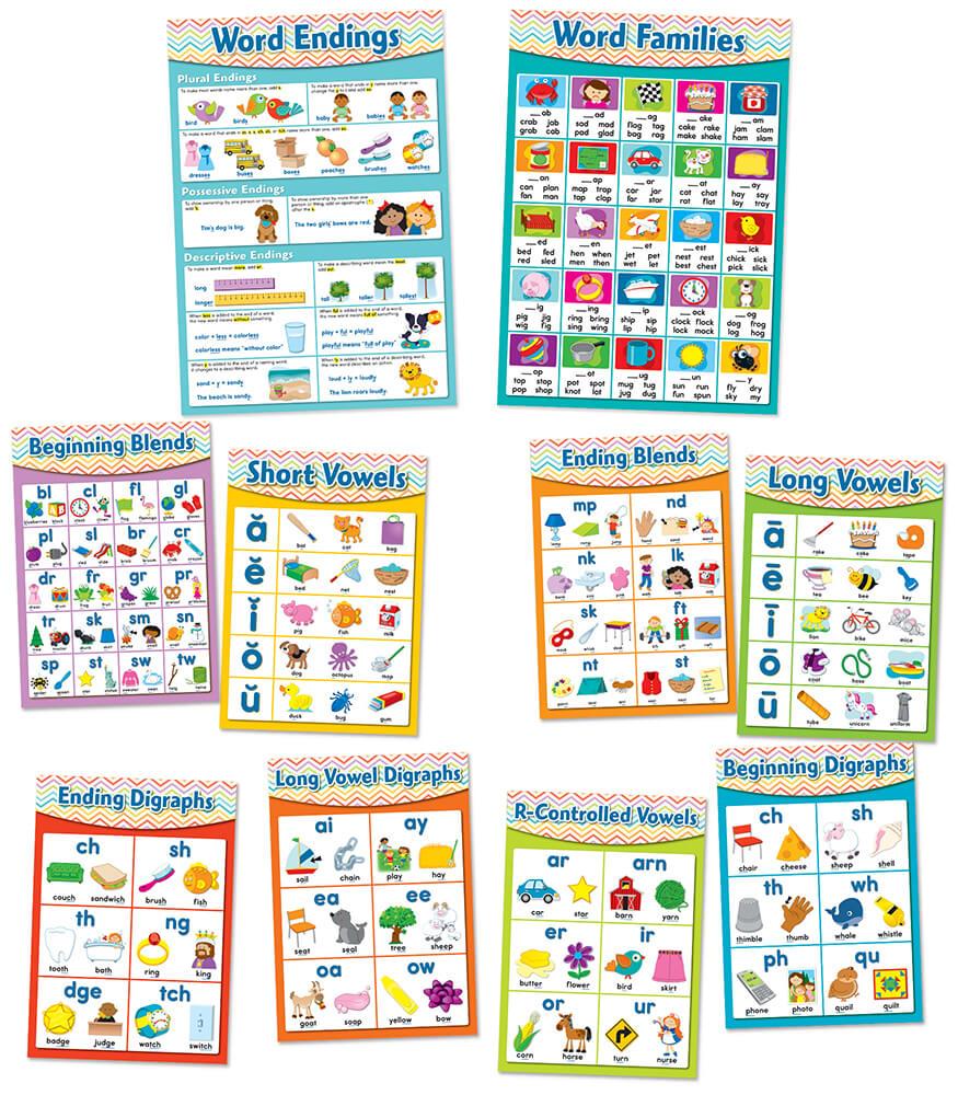 Chevron English Language Arts Skills Bulletin Board Set Product Image