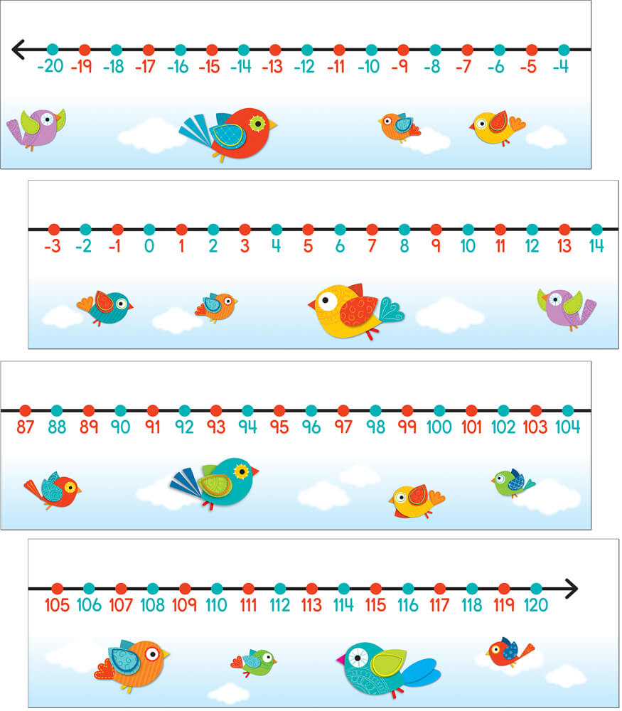 Boho Birds Number Line Mini Bulletin Board Set Product Image