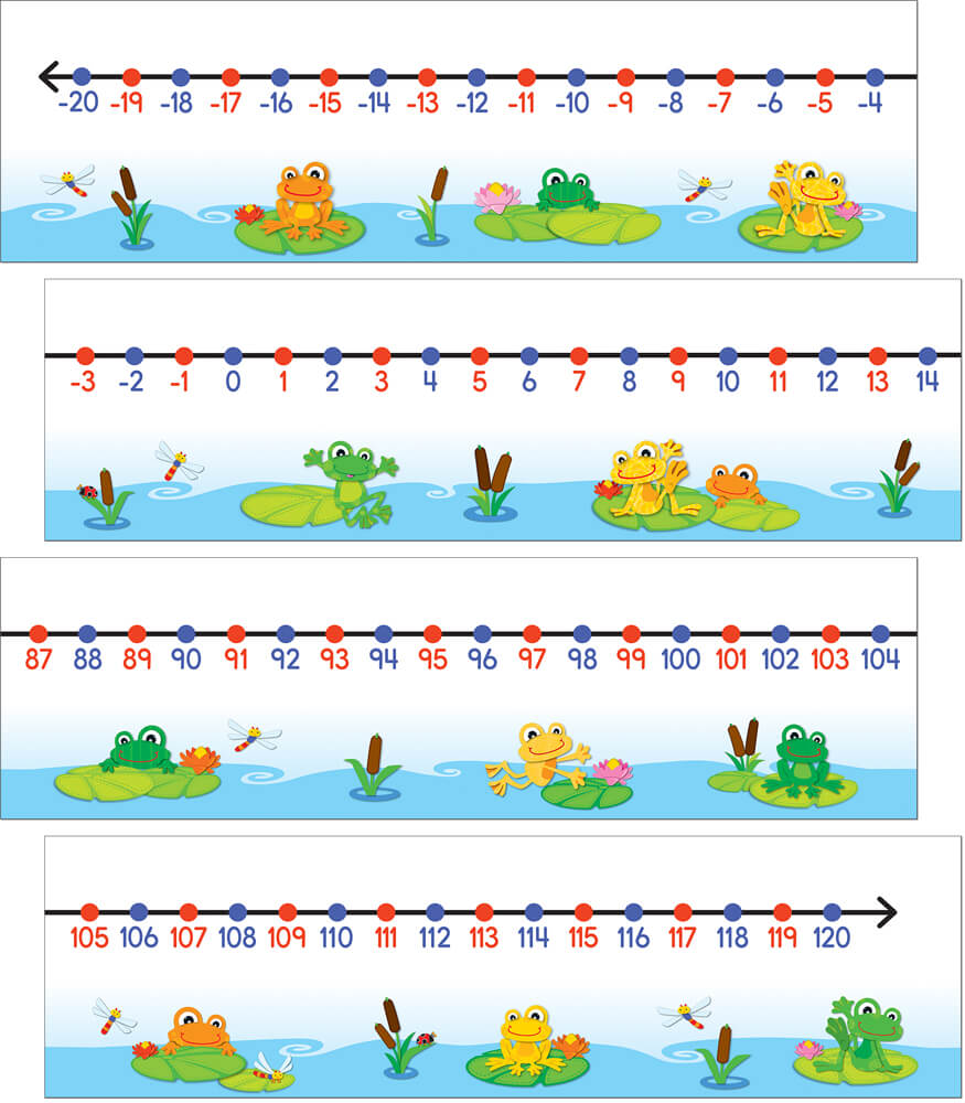 FUNky Frogs Number Line Mini Bulletin Board Set Product Image