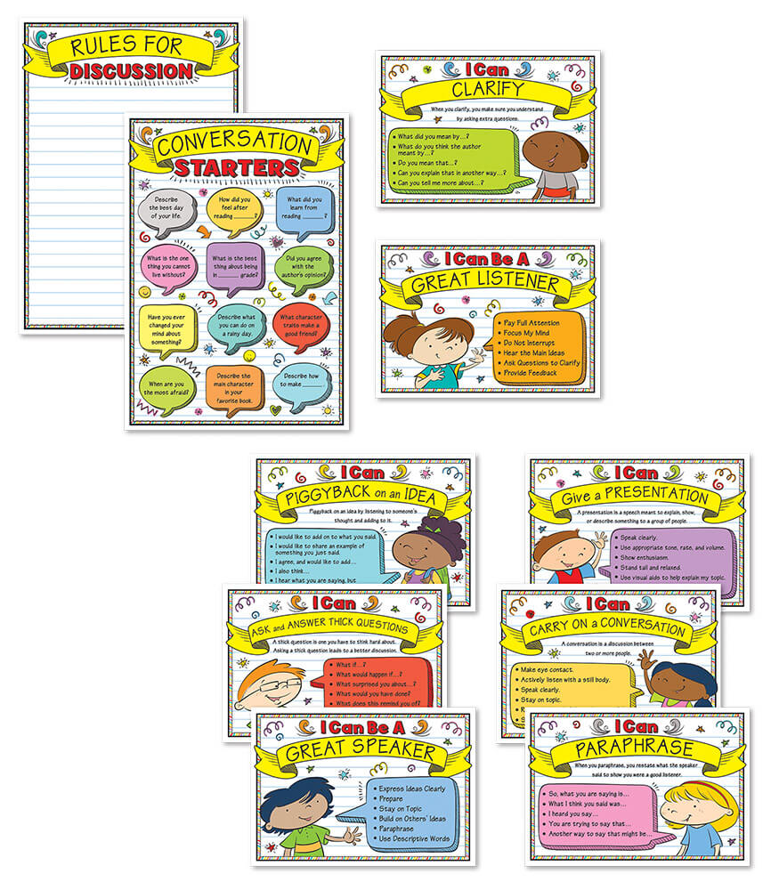 Speaking and Listening Strategies Bulletin Board Set Product Image