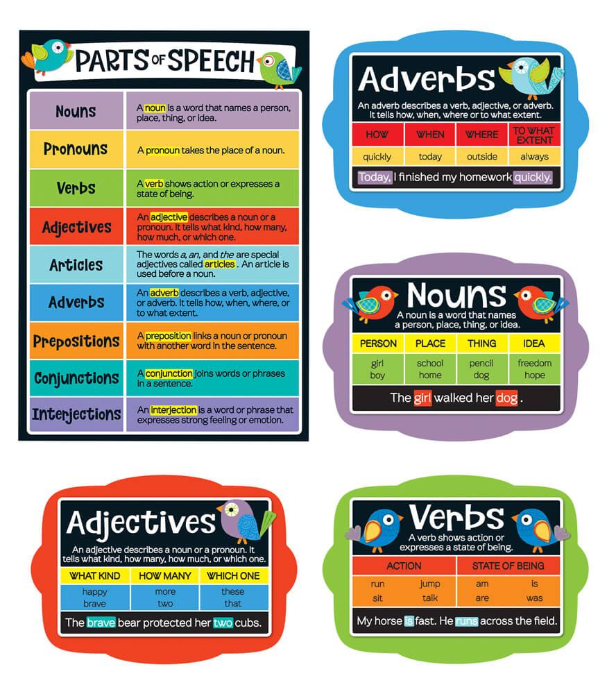 Boho Birds Parts of Speech Bulletin Board Set Product Image
