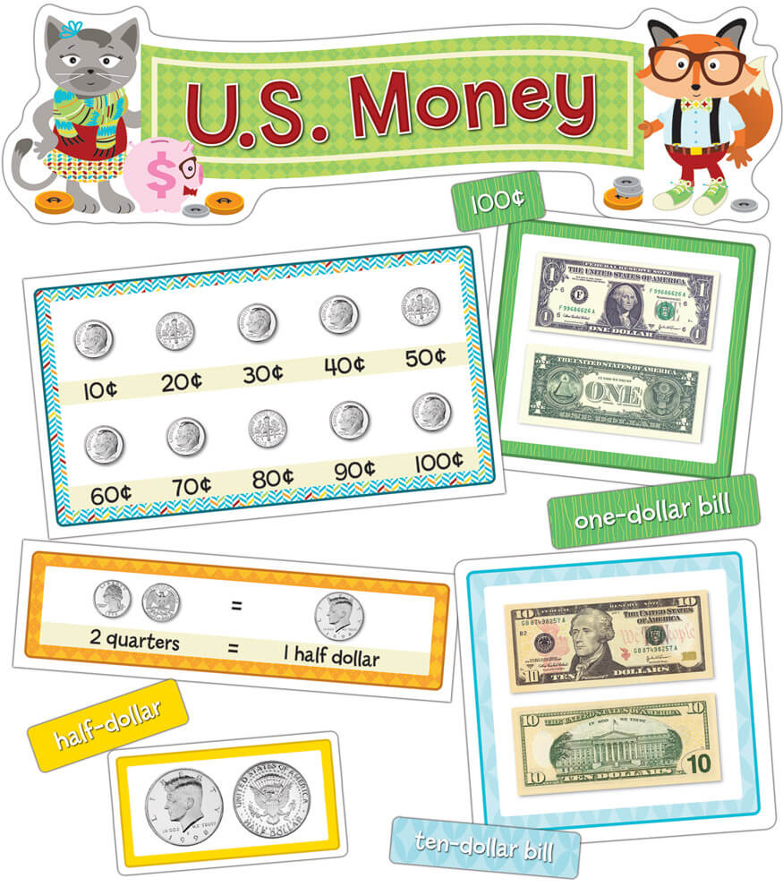 Hipster U.S. Money Mini Bulletin Board Set Product Image