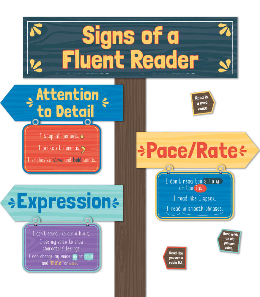 Signs of a Fluent Reader Mini Bulletin Board Set Product Image