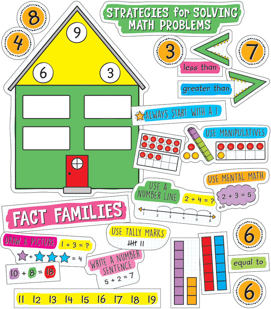 Easy Anchor Charts: Working with Numbers Bulletin Board Set Product Image