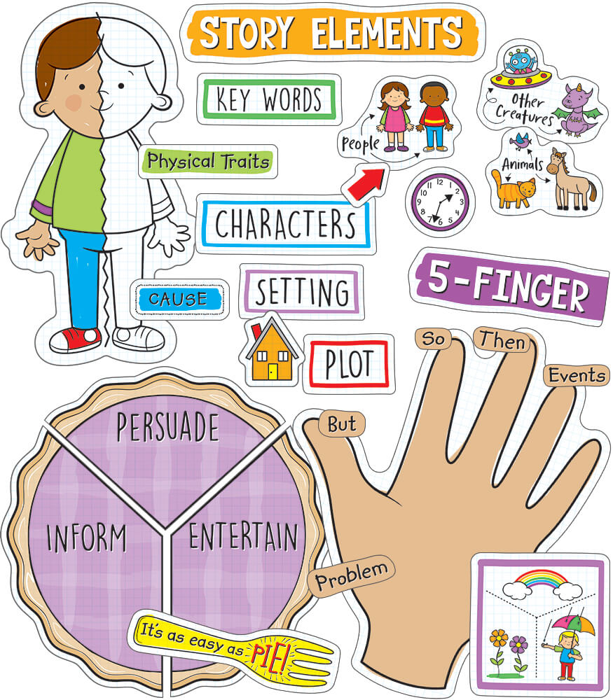 Easy Anchor Charts: Reading Comprehension Bulletin Board Set Product Image