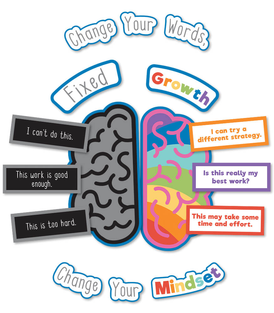Growth Mindset Bulletin Board Set Product Image