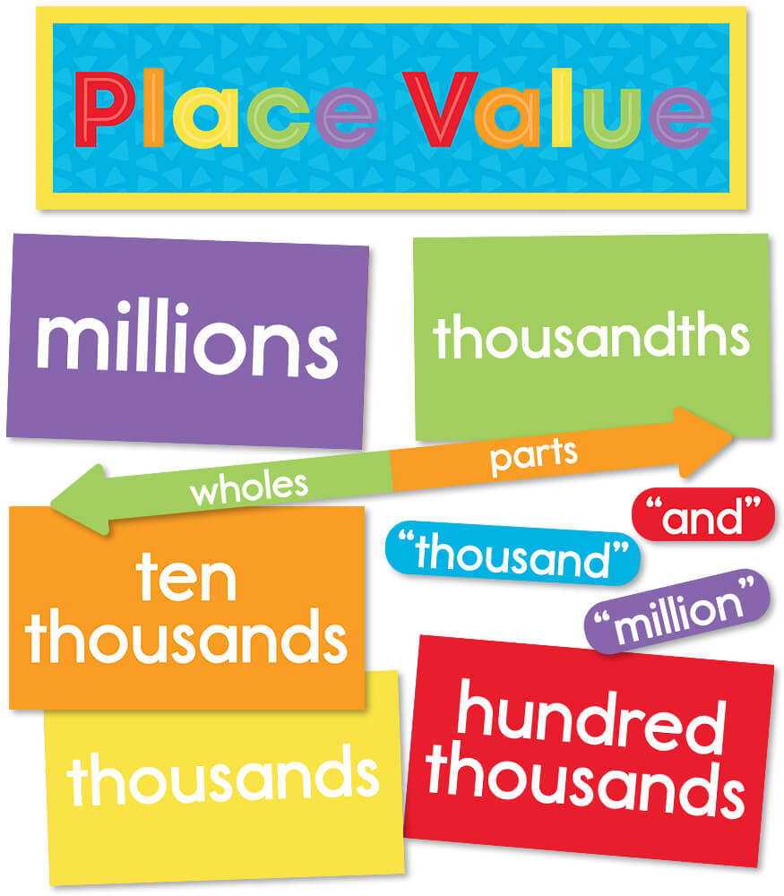 Understanding Place Value Mini Bulletin Board Set Product Image